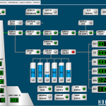 Operator workstations_400_300